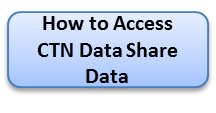 How to Access CTN Data Share Data