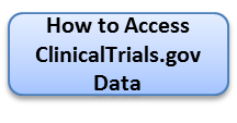 How to Access ClinicalTrials.gov Data