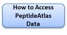 How to Access TCIA Data