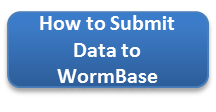 How to Submit Data to WormBase