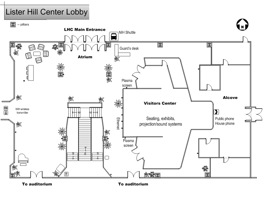 Nlm Visitor Guides And Maps