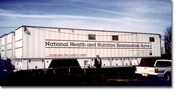 Image of The National Health and Nutrition Examination Surveys