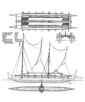 Black and White drawings of the Hōkūle'a with multiple views of canoe and measurements.