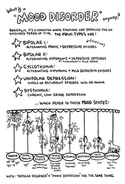 Graphic Medicine: