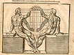 Woodcut illustration of two nude male anatomical figures reclining on large pediments, viewed from front and back, both images in identical poses facing each other with left hands uplifted with hands open, both images showing the proportions of the figure measured out, from Jehan Cousin's Livre de pourtraiture, NLM Call no.: WZ 250 C8673L 1608.