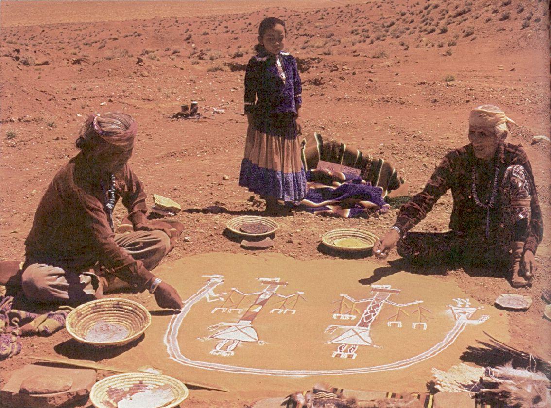 Native American Sand Paintings