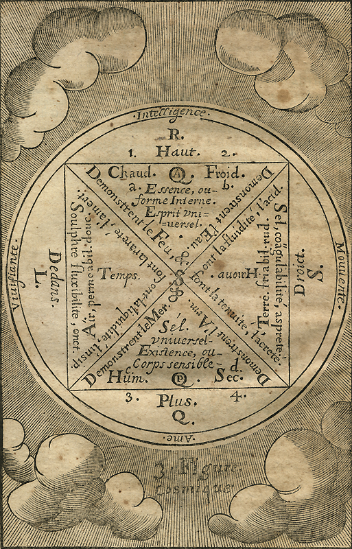 Aboutfreemetaphysical Books The Free Esoteric Library