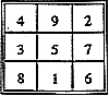 10X10 Magic Square http://www.nlm.nih.gov/hmd/arabic/glossary.html