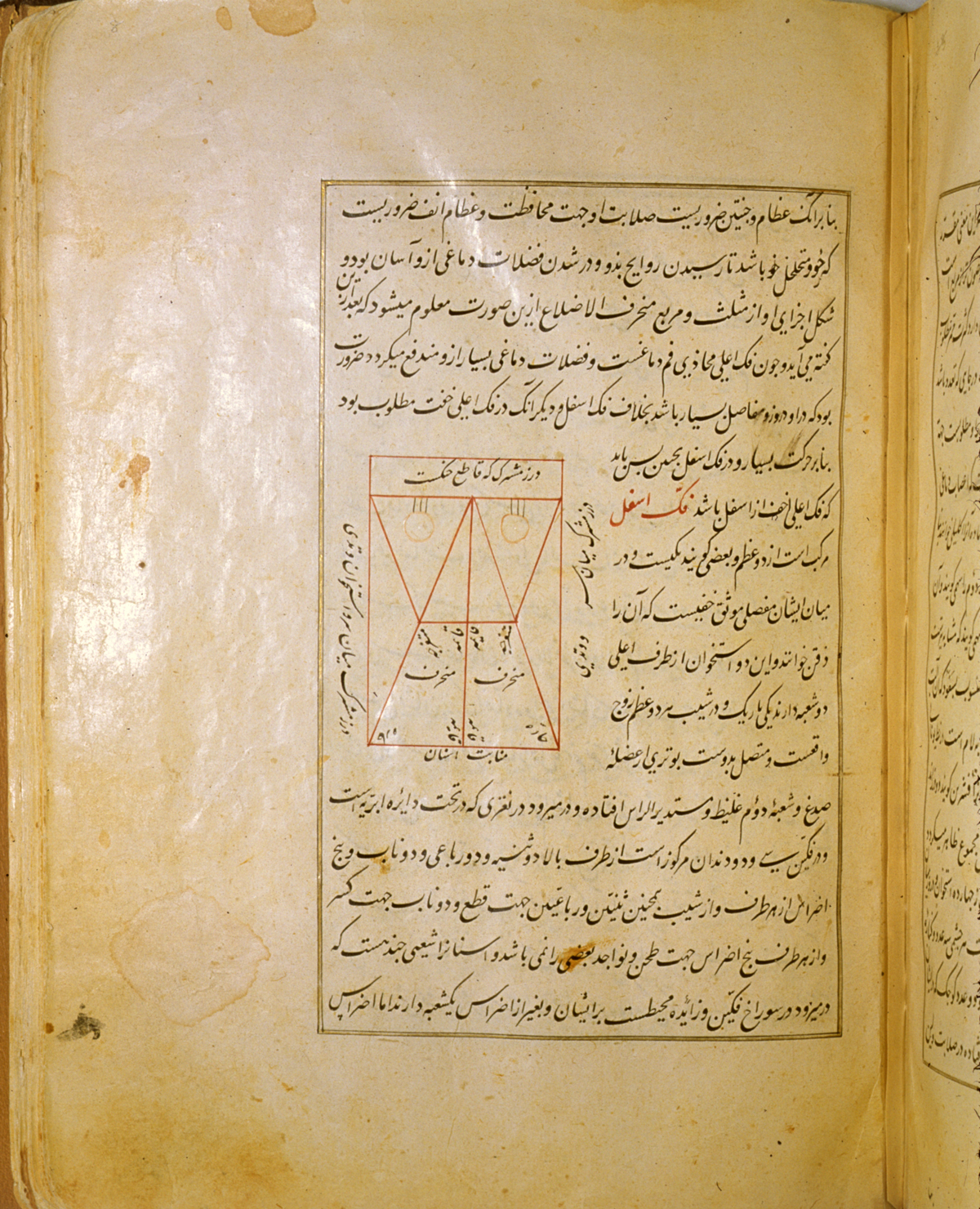 Islamic Medical Manuscripts In The Nlm Ms P 18