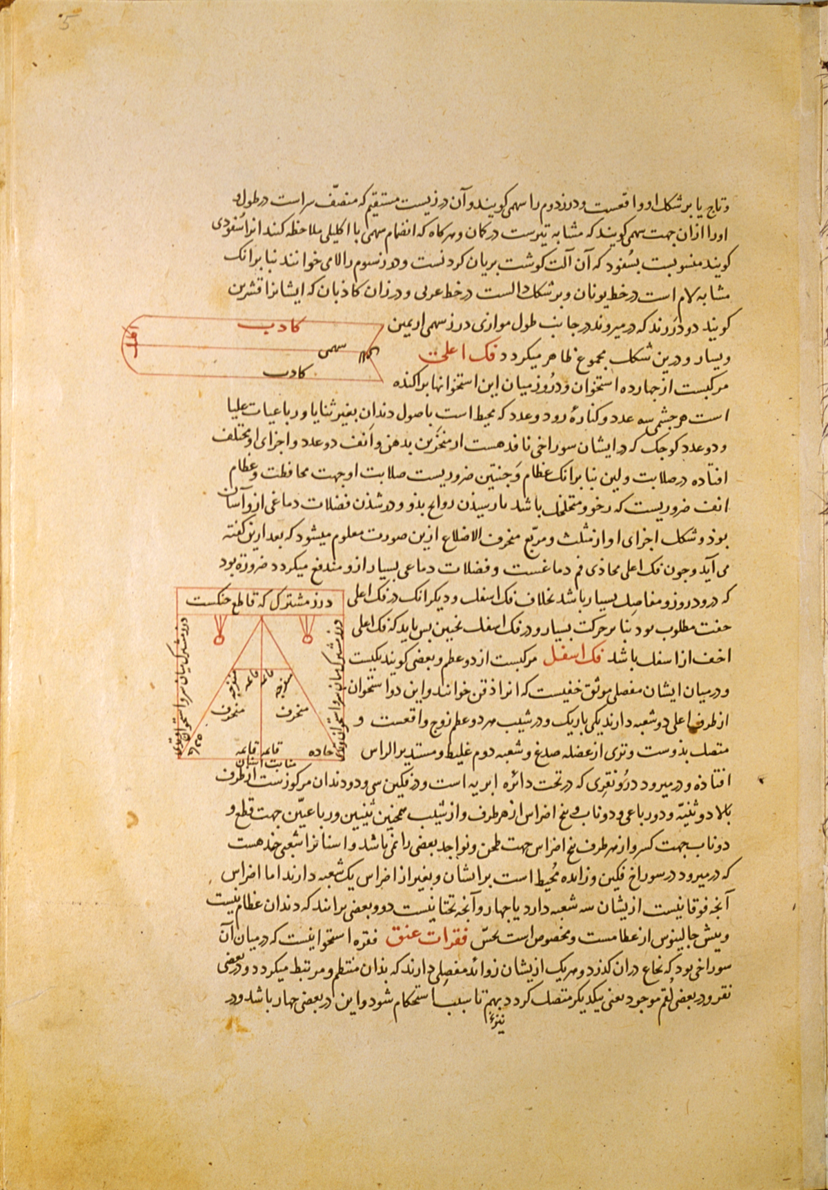 Islamic Medical Manuscripts In The Nlm
