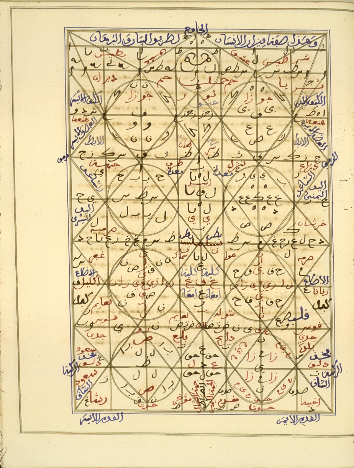 Islamic Alchemy