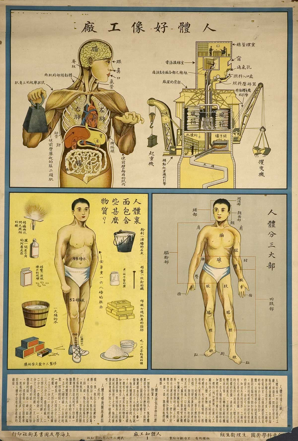 Chinese Public Health Posters: Understanding Human Body