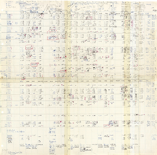 Decimal numbers handwritten and annotated on lined taped-together chart paper.