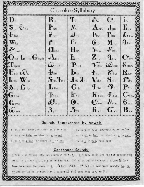 Sequoyahs Syllabary Makes Written Cherokee Possible Timeline