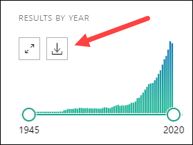 screenshot of results by year timeline.