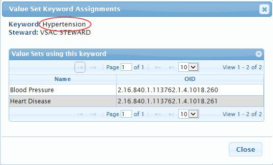 Keyword Details